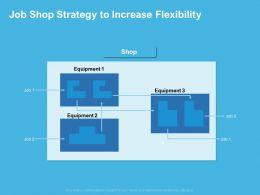 Job Shop Strategy To Increase Flexibility Equipment Ppt Powerpoint Presentation Ideas