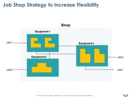 Job Shop Strategy To Increase Flexibility Ppt Powerpoint Presentation Inspiration Icon