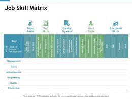 Job Skill Matrix Management Sales Ppt Powerpoint Presentation Inspiration Microsoft