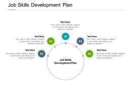 Job Skills Development Plan Ppt Powerpoint Presentation Slides Graphic Tips Cpb