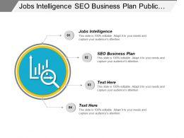 Jobs Intelligence Seo Business Plan Public Relations Opportunities