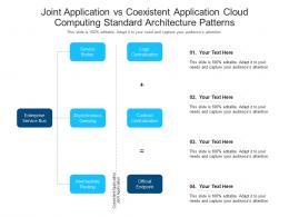 Joint Application Vs Coexistent Application Cloud Computing Standard Architecture Patterns Ppt Slide