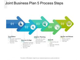 Joint Business Plan 5 Process Steps