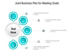 Joint Business Plan For Meeting Goals
