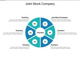 Joint Stock Company Ppt Powerpoint Presentation Styles Backgrounds Cpb