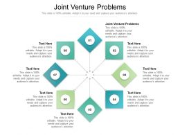 Joint Venture Problems Ppt Powerpoint Presentation Gallery Background Images Cpb