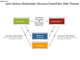 joint_venture_shareholder_structure_powerpoint_slide_themes_Slide01