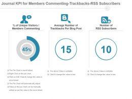 Journal Kpi For Members Commenting Trackbacks Rss Subscribers Presentation Slide