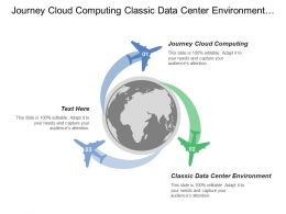Journey Cloud Computing Classic Data Center Environment Virtualized Environment