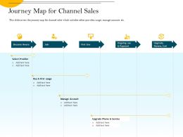Journey Map For Channel Sales Upgrade Ppt Powerpoint Presentation Summary Mockup