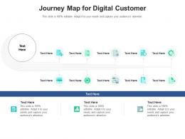 Journey Map For Digital Customer Infographic Template