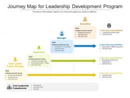 Journey Map For Leadership Development Program