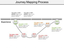 journey_mapping_process_Slide01