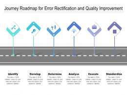 Journey Roadmap For Error Rectification And Quality Improvement