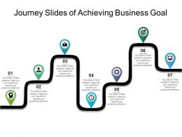 Journey Slides Of Achieving Business Goal