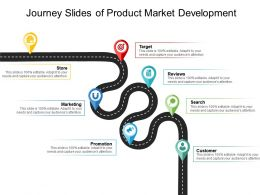 Journey Slides Of Product Market Development
