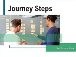 Journey Steps Business Process Research Management Planning Resource