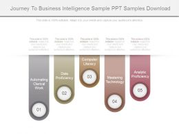 Journey To Business Intelligence Sample Ppt Samples Download