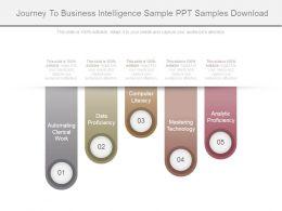 Journey To Business Intelligence Sample Ppt Samples Download