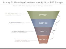 Journey To Marketing Operations Maturity Good Ppt Example