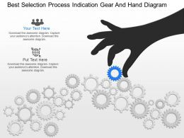 jr Best Selection Process Indication Gear And Hand Diagram Powerpoint Template