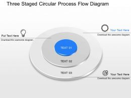 Jr Three Staged Circular Process Flow Diagram Powerpoint Template