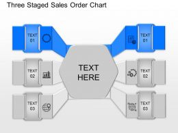 jt Three Staged Sales Order Chart Powerpoint Template