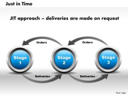 Just In Time powerpoint presentation slide template