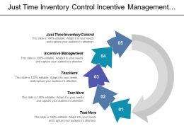 Just Time Inventory Control Incentive Management Marketing Management Cpb