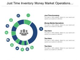 Just Time Inventory Money Market Operations Content Marketing Cpb