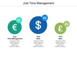 Just Time Management Ppt Powerpoint Presentation Infographic Template Mockup Cpb