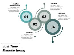 Just Time Manufacturing Ppt Powerpoint Presentation Layouts Background Images Cpb