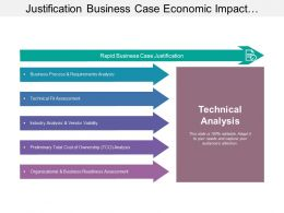 Justification Business Case Economic Impact Analysis