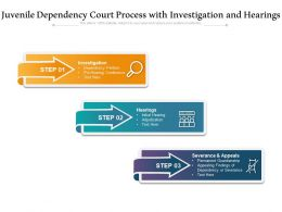 Juvenile Dependency Court Process With Investigation And Hearings