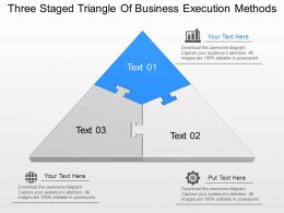 jv Three Staged Triangle Of Business Execution Methods Powerpoint Template
