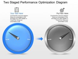 jx Two Staged Performance Optimization Diagram Powerpoint Template