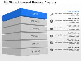 Ka Six Staged Layered Process Diagram Powerpoint Template