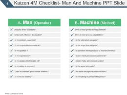 Kaizen 4m Checklist Man And Machine Ppt Slide