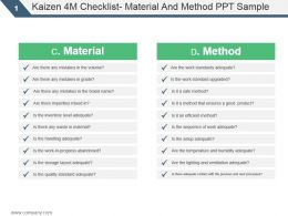 kaizen_4m_checklist_material_and_method_ppt_sample_Slide01