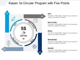 Kaizen 5s Circular Program With Five Points