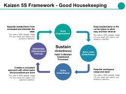 Kaizen 5s Framework Good Housekeeping Ppt Styles Good
