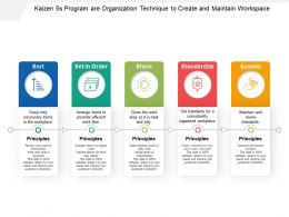 Kaizen 5s Program Are Organization Technique To Create And Maintain Workspace