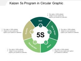 Kaizen 5s Program In Circular Graphic