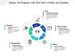 Kaizen 5s Program With Sort Set In Order And Sustain
