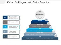 Kaizen 5s Program With Stairs Graphics
