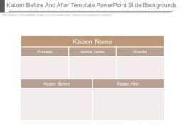 Kaizen Before And After Template Powerpoint Slide Backgrounds