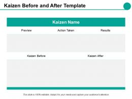 Kaizen Before And After Template Ppt Styles Graphics