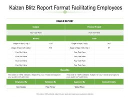 Kaizen Blitz Report Format Facilitating Employees