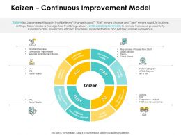 Kaizen Continuous Improvement Model Process Ppt Powerpoint Presentation Ideas Summary