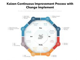 Kaizen Continuous Improvement Process With Change Implement